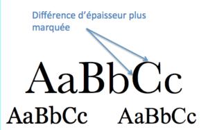 Police Transitionnelle Serif